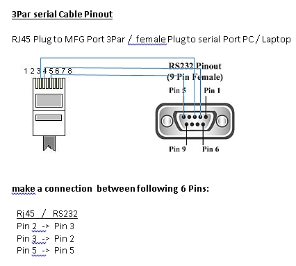 Cable Pinout serial.jpg